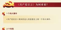 习近平眼中的《共产党宣言》 - 广播电视