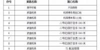 """关于西中环路、武宿机场等16处 """"固定式交通技术监控设备""""的公告 - 公安局"""