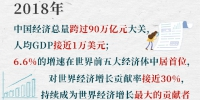 """高峰论坛:刷新中国经济""""信心指数"""" - 广播电视"""
