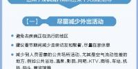最权威!新型冠状病毒感染的肺炎公众预防指南 - 太原新闻网
