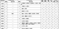 山西新增新型冠状病毒肺炎确诊病例1例 累计确诊128例 - 太原新闻网