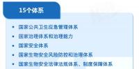 重大改革!习近平连提15个体系9种机制4项制度 - 广播电视